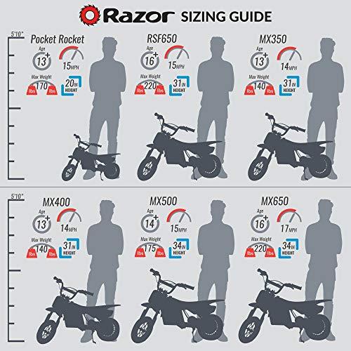 Razor MX500 Dirt Rocket