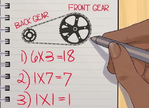 Gear Calculating