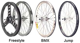 Wheel Sizes of BMX