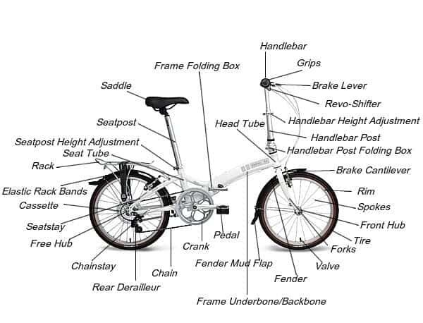 Parts of Folding Bike