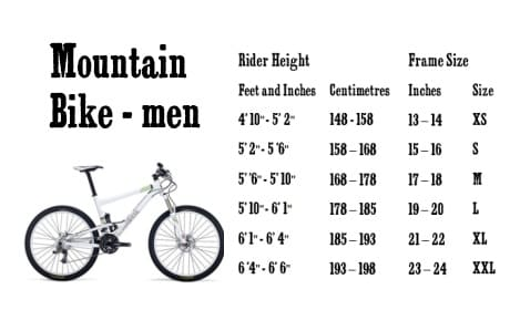 Every Single Thing You Need To Know About Mountain Bikes