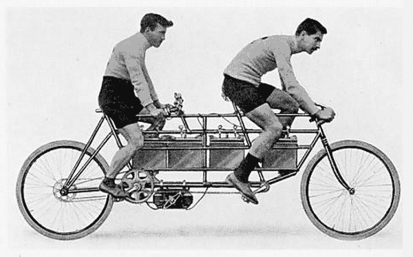 History of Electric Bikes