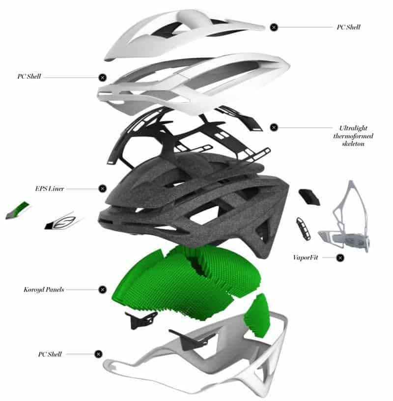 bike helmet construction