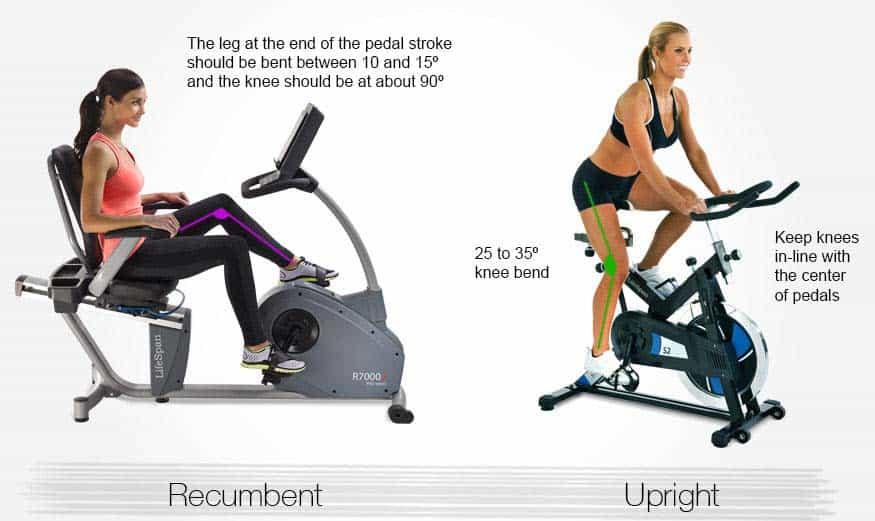 recumbent exercise bike position