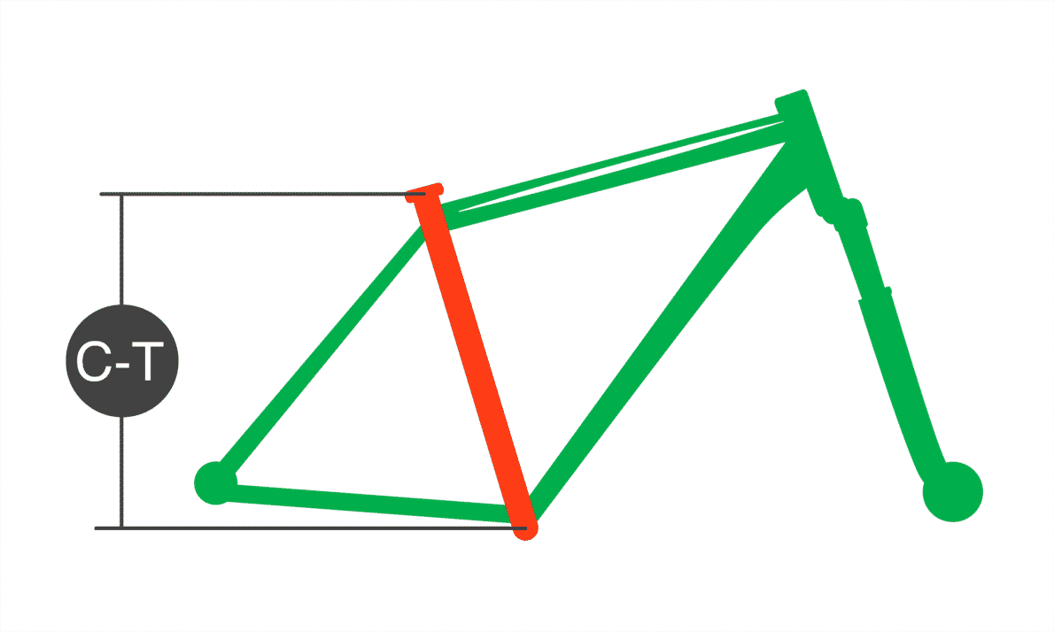 Hybrid Bike Frame Size Calculator - BikesReviewed.com