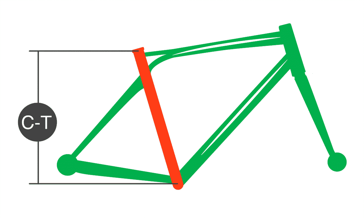 Road Bike Frame Size Calculator - BikesReviewed.com