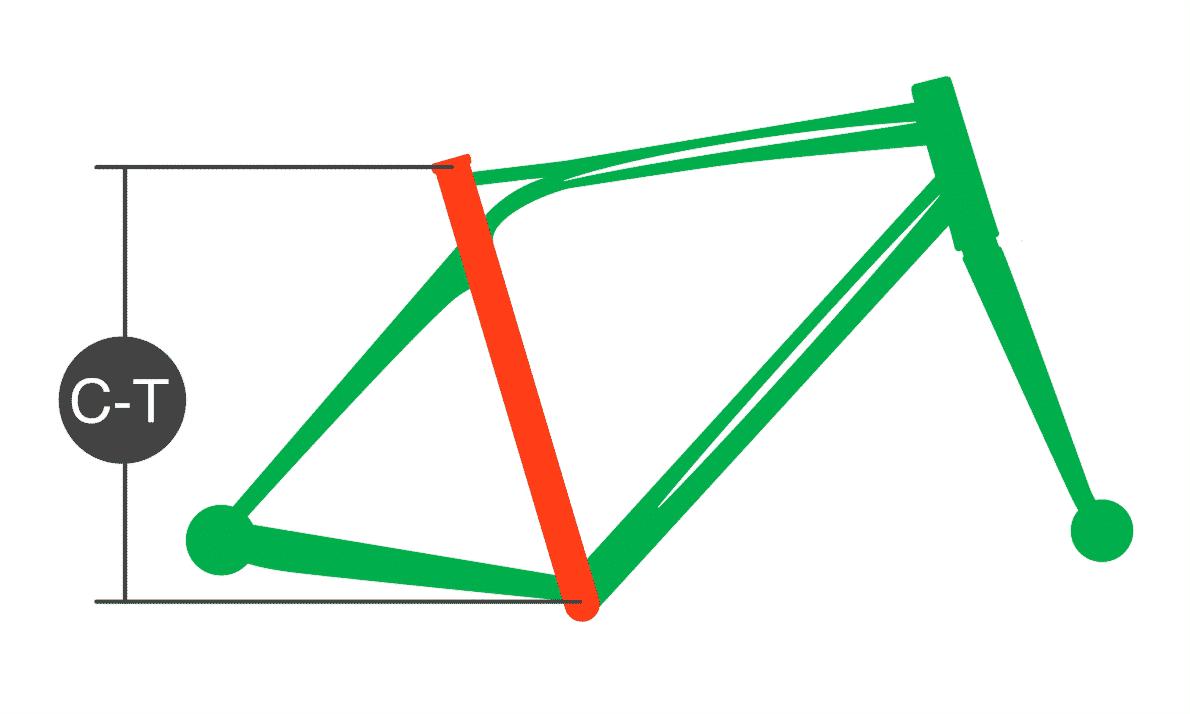overweight women road bike frame size