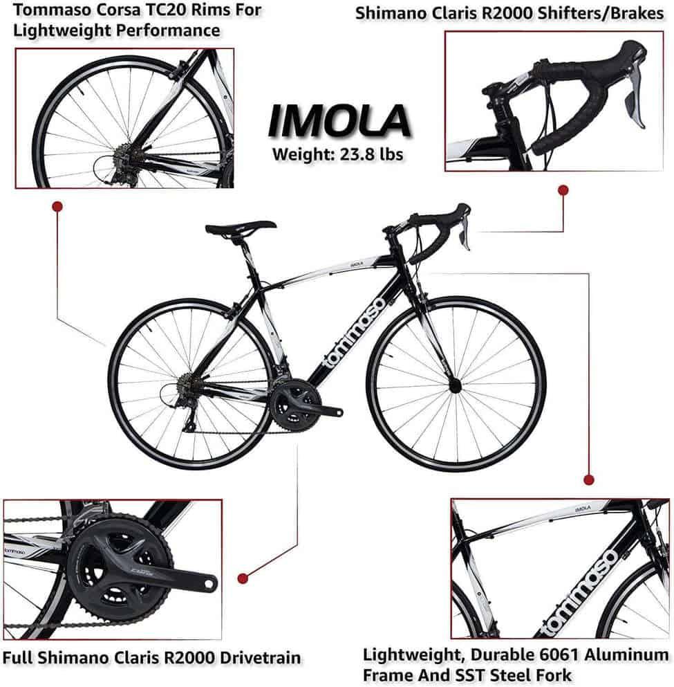 Tommaso Imola Specification