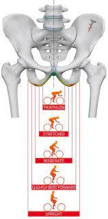 bike-saddle-and-riding-position