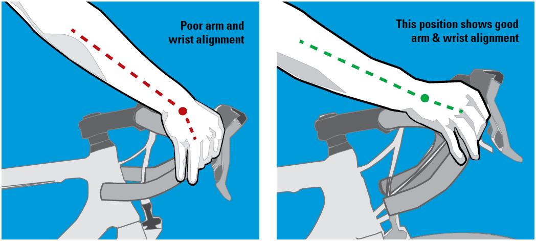 handlebar position and adjustment
